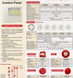 cooper fire alarm systems installation diagram [ 1200 x 1557 Pixel ]