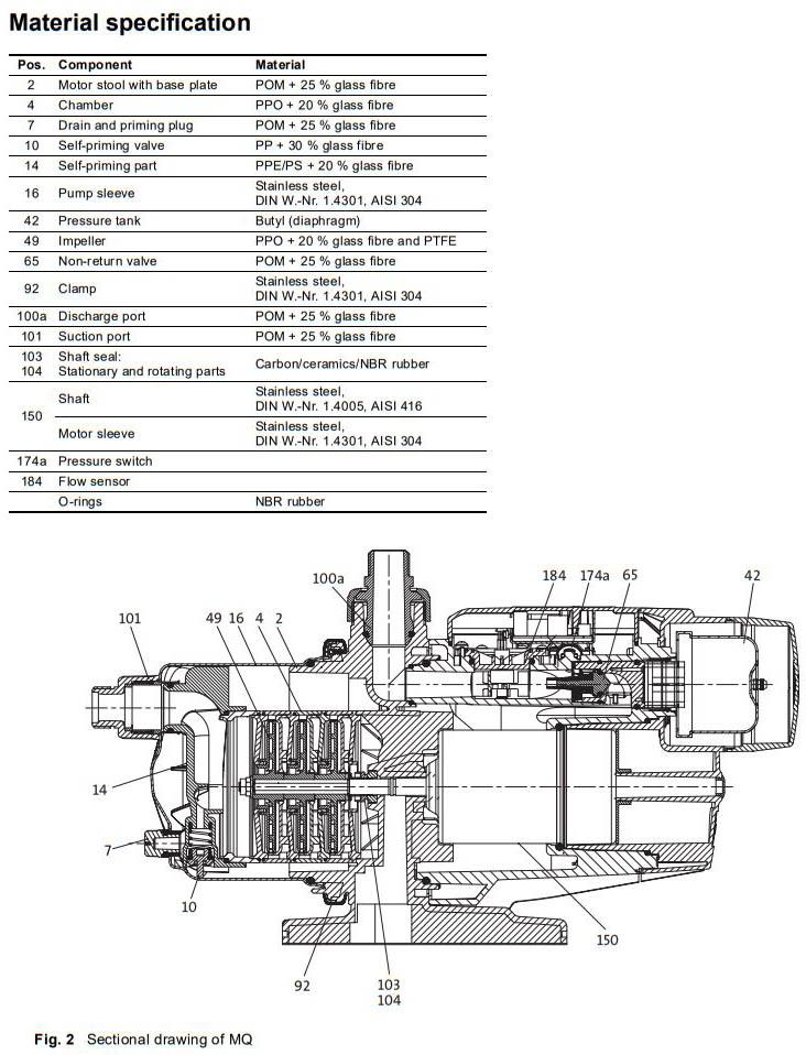 Grundfos MQ Water Pump Philippines