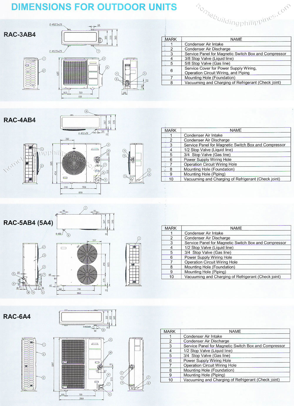Dimensions For Outdoor Units Slim Type Packaged Air