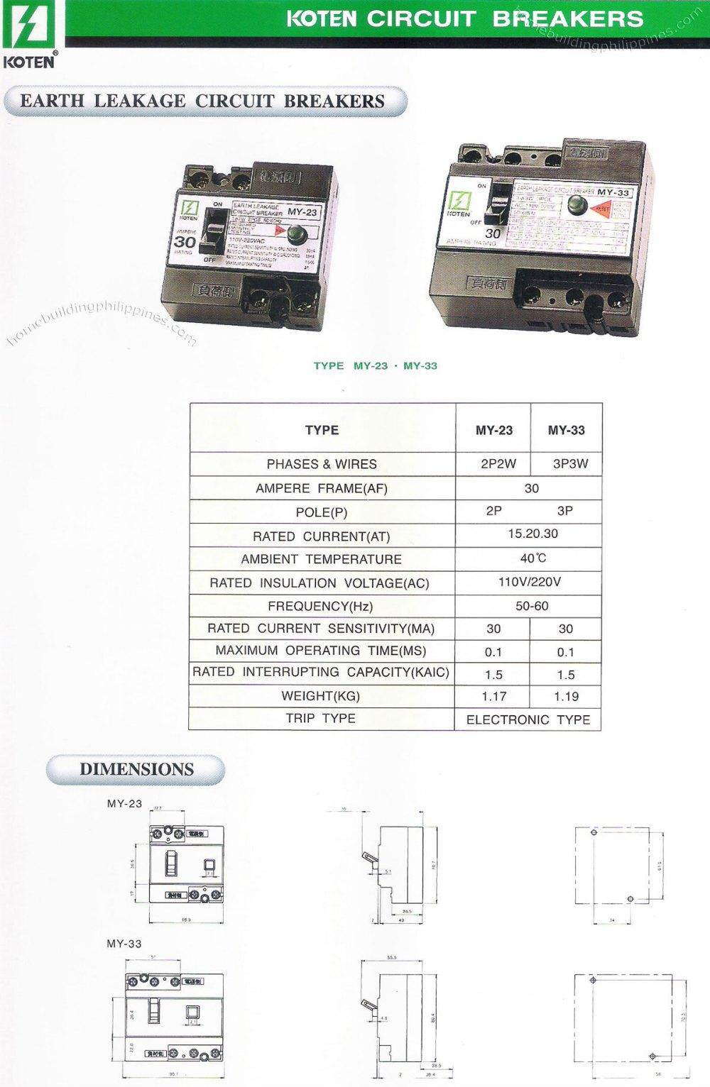 medium resolution of koten earth leakage circuit breakers koten earth leakage circuit breakers
