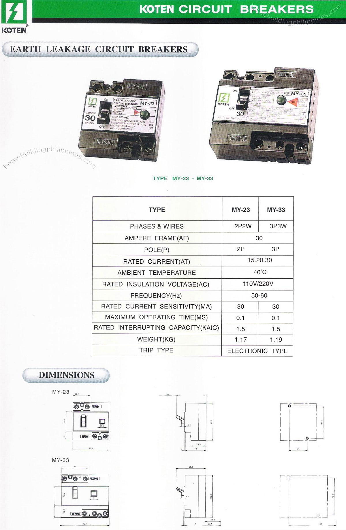hight resolution of koten earth leakage circuit breakers koten earth leakage circuit breakers