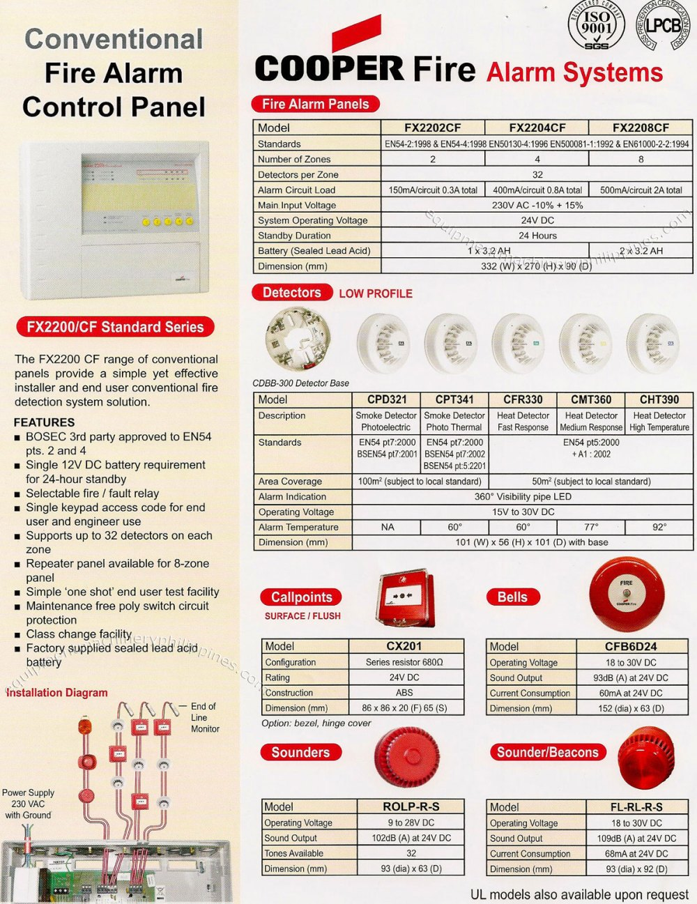 medium resolution of cooper fire alarm systems installation diagram