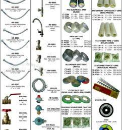 87 electrical materials list great house electrical electrical wiring estimating and costing uppal pdf electrical wiring [ 800 x 1047 Pixel ]