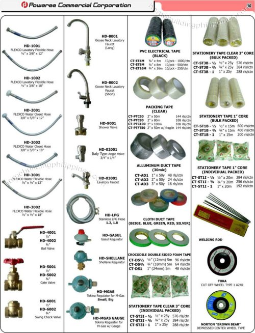 small resolution of 87 electrical materials list great house electrical electrical wiring estimating and costing uppal pdf electrical wiring