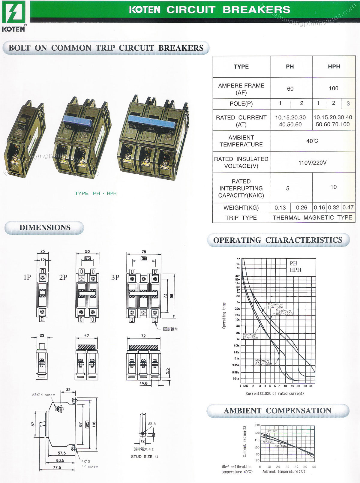 Mini Starter Wiring Diagram Bolt On Common Trip Electrical Circuit Breaker Philippines