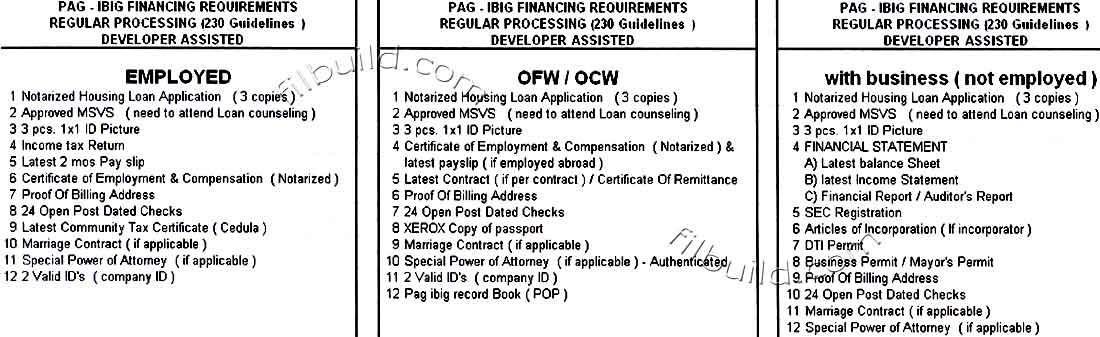 Salary Loan Computation Ibig Pag