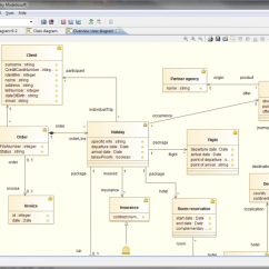 Java Code To Uml Diagram 2002 Saturn Sl2 Headlight Wiring Modelio 3.6 | Specialized Tools Fileeagle.com