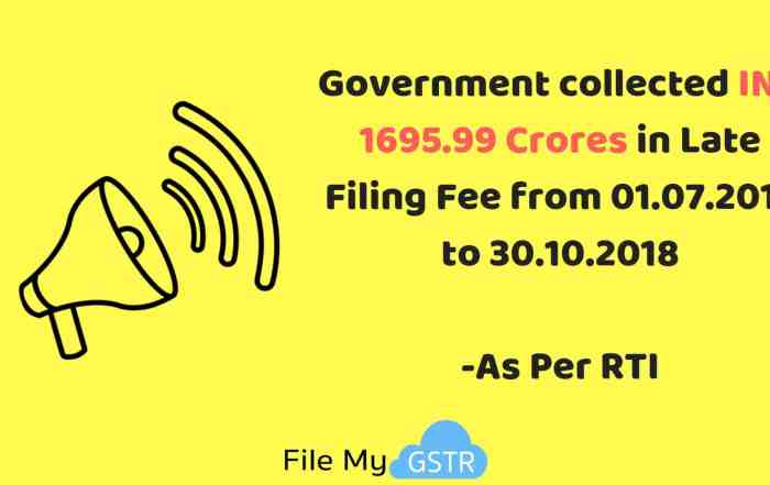 Late Filing Fee on GST Return