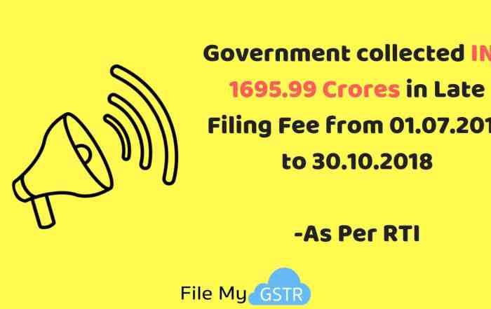 Late Filing Fee on GST Return