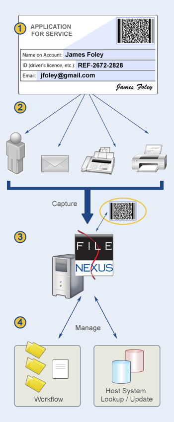 2D Barcoding in FileNexus Streamlines Paper-based Workflows