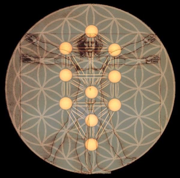 Universal Kabbalah Laws Of Universe Practical Wisdom