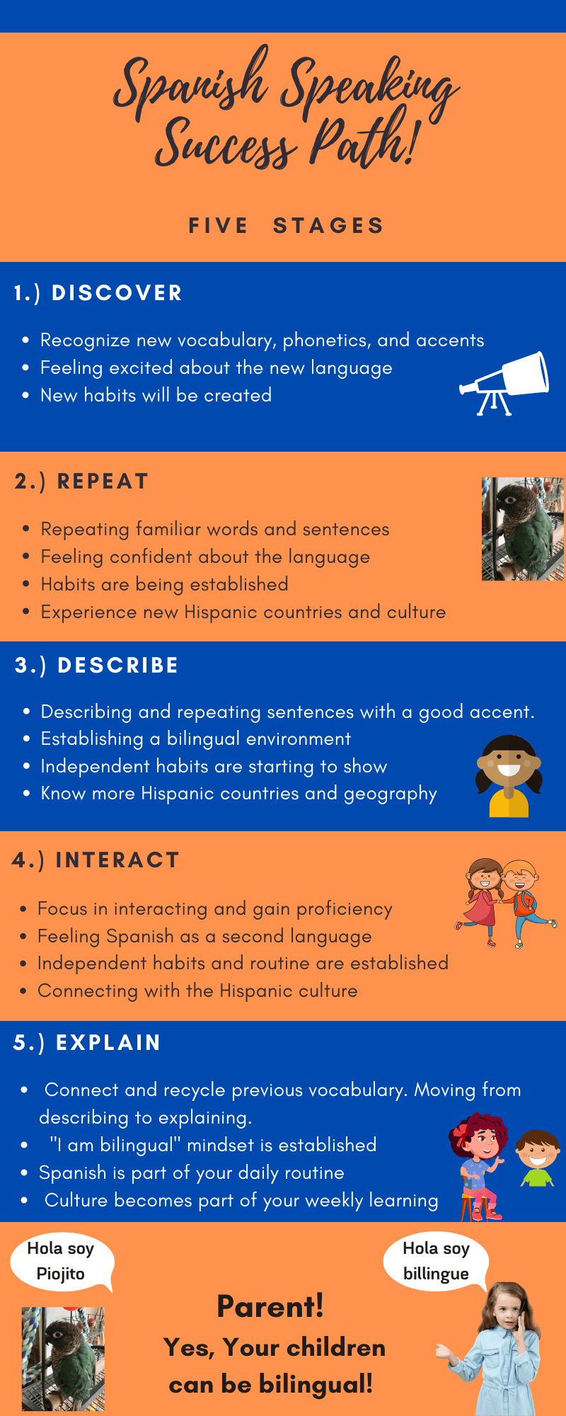 hight resolution of Elementary curriculum with Speaking Group Classes   Spanish
