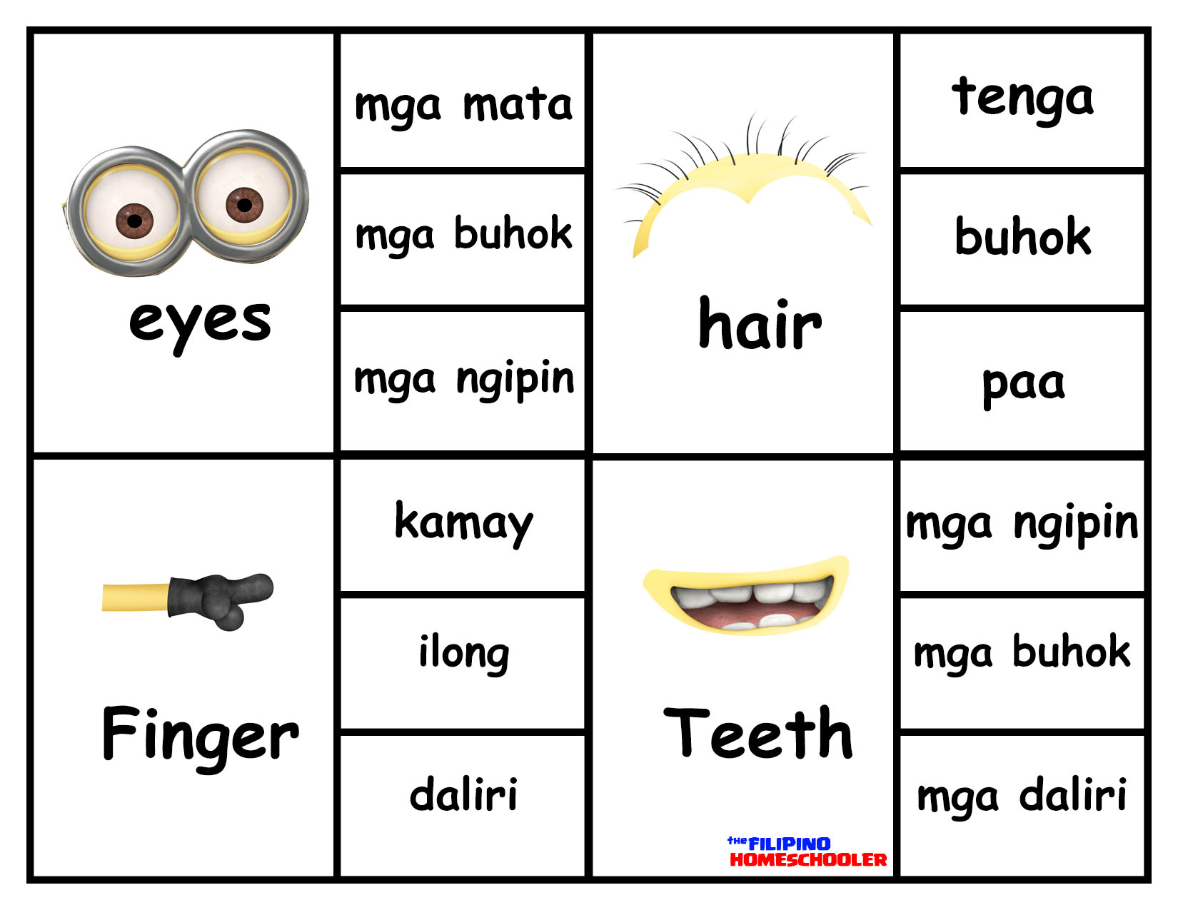 Filipino Body Parts Clip Cards With Minions The Filipino
