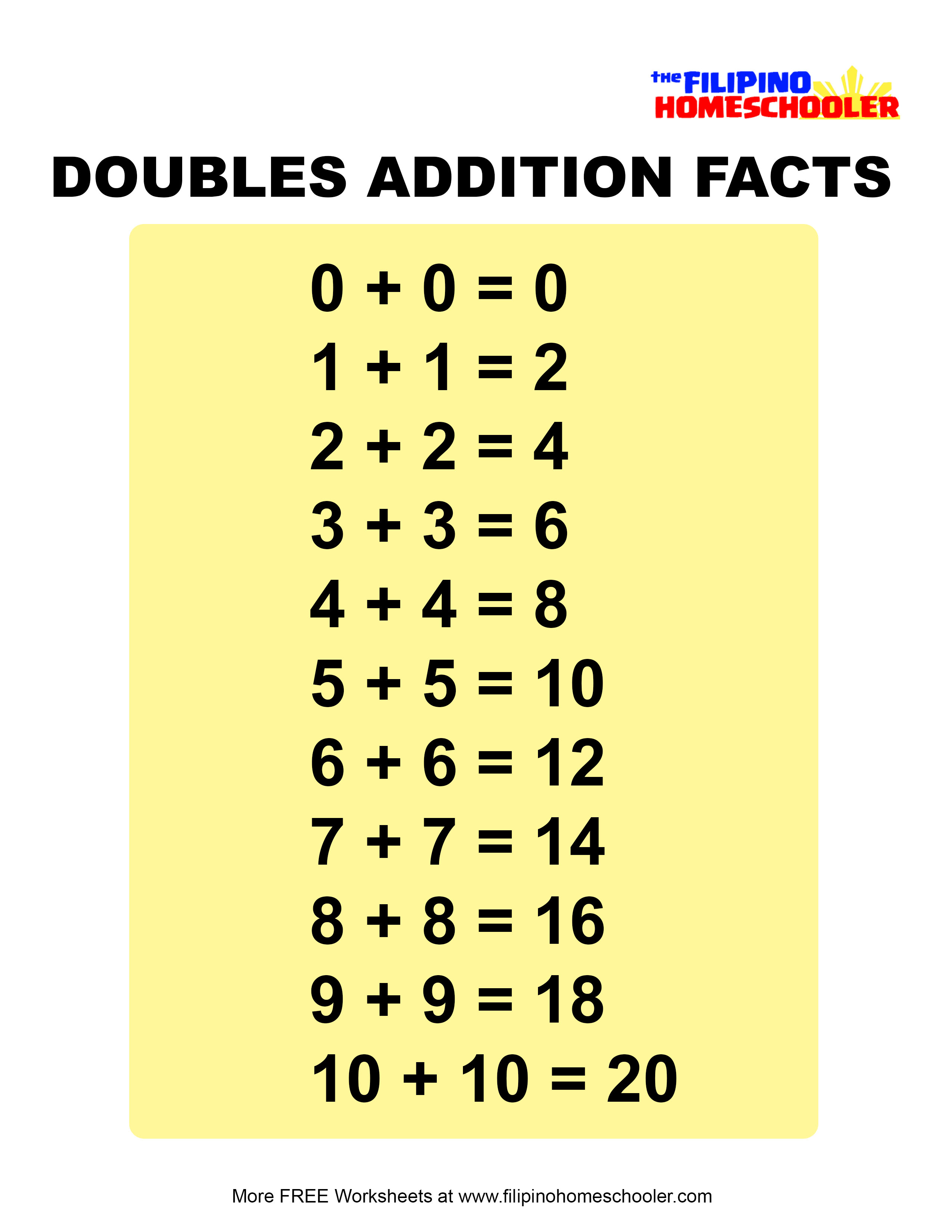 Adding Doubles Worksheets And Teaching Strategies