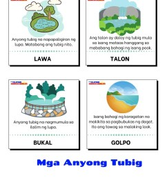 Anyong Tubig at mga Halimbawa — The Filipino Homeschooler [ 2000 x 1414 Pixel ]