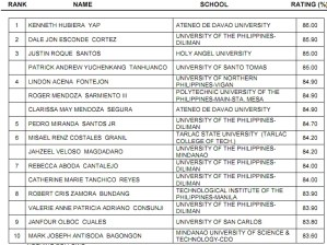 june 2013 architecture licensure exam top ten passers