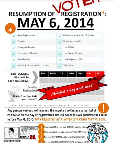 Voter registration for 2016 polls: May 6 2014 to October 31 2015