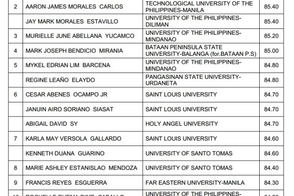 june 2014 architecture licensure exam