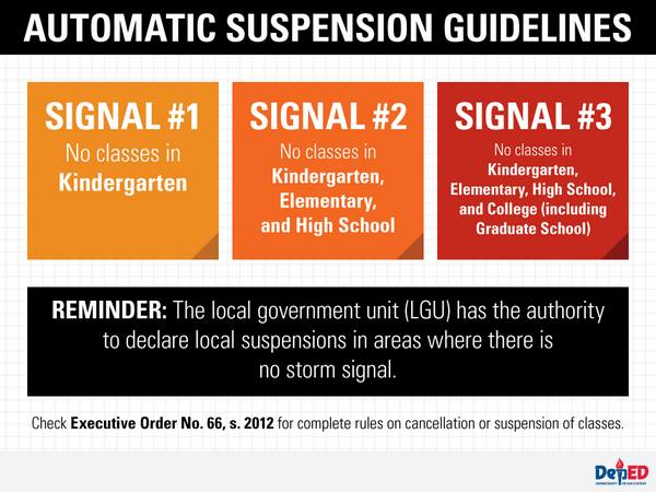 CHED class suspensions for July 15 and 16 2014?