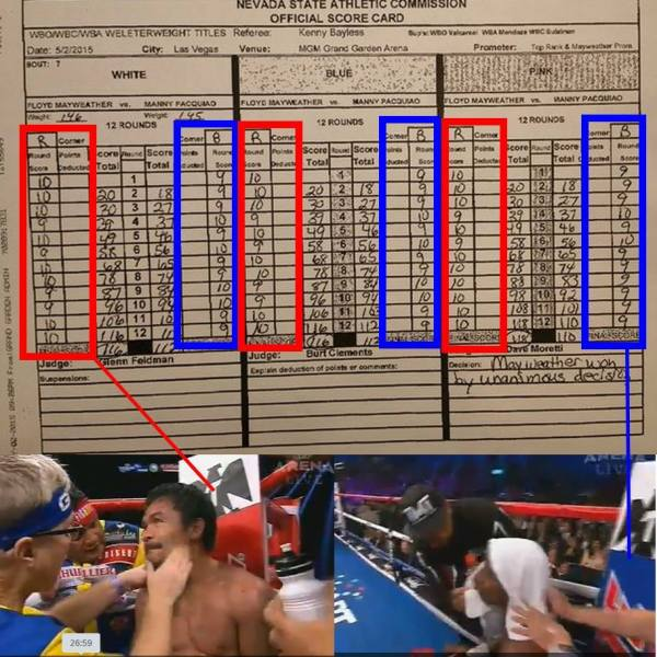 Was Pacquiao cheated by Mayweather?