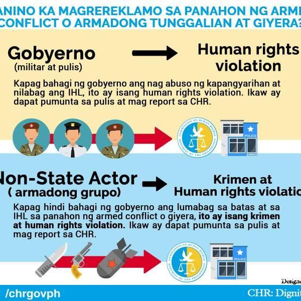 #SaveCHR – Duterte House allies move to paralyze CHR