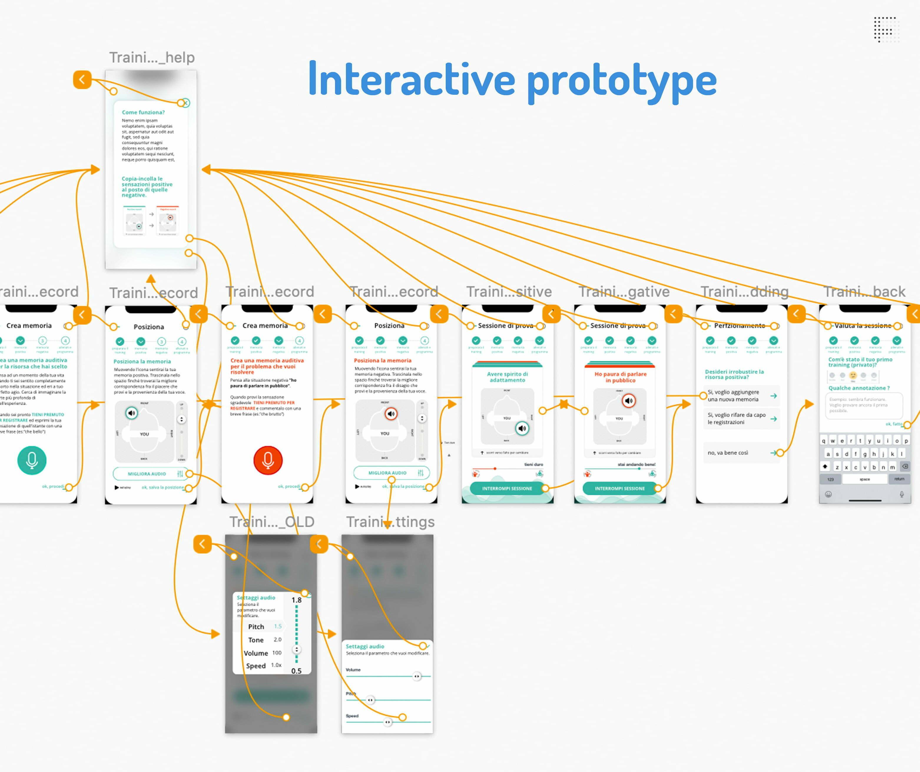 Tunify-prototype