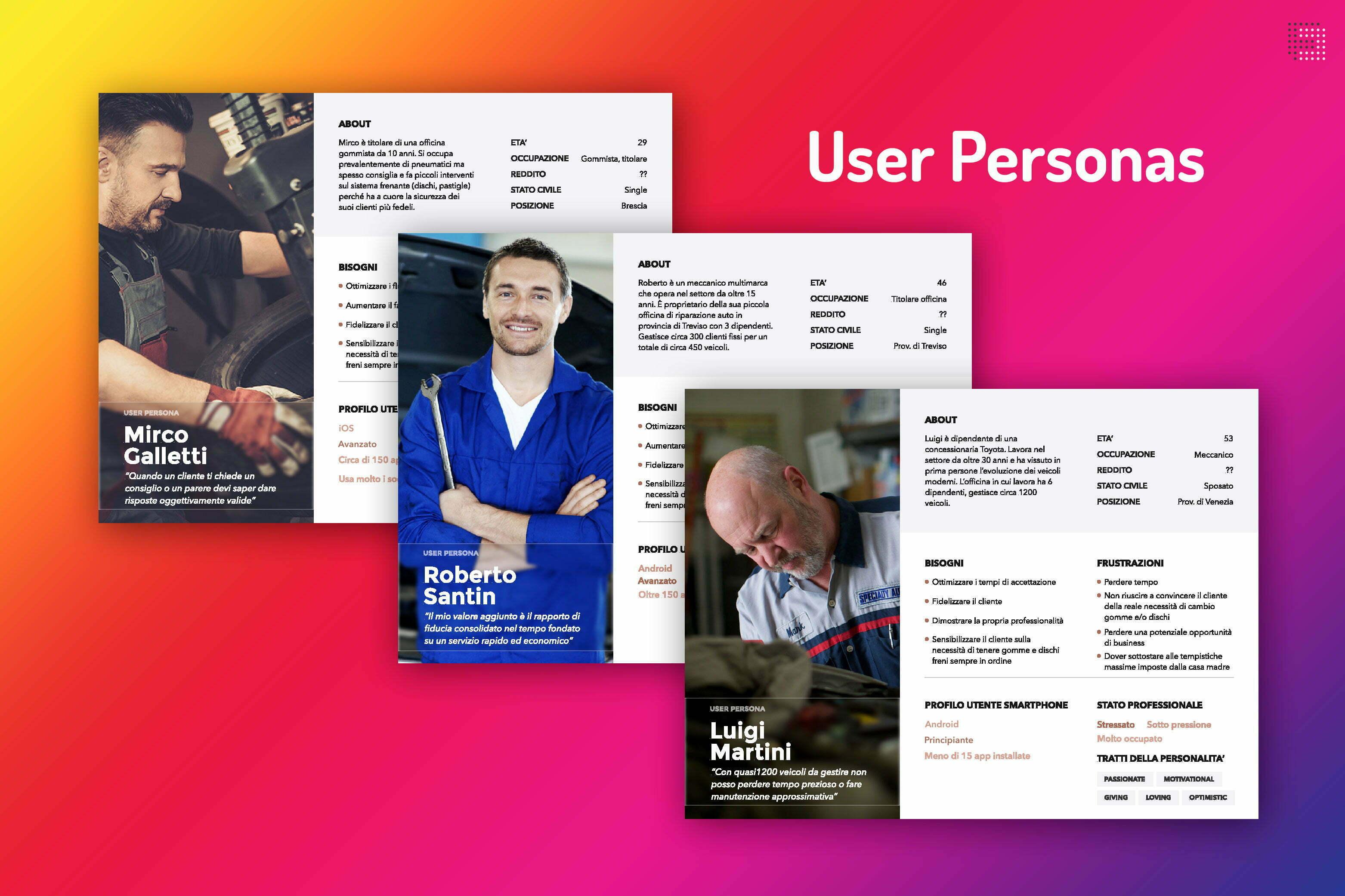 userspersonas