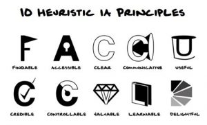 10 Heuristic IA Principles