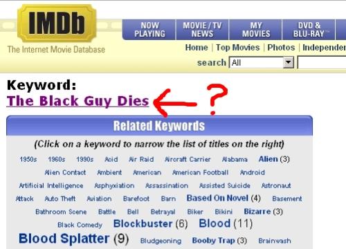 Strange Plot Keywords at the IMDb – FILMdetail