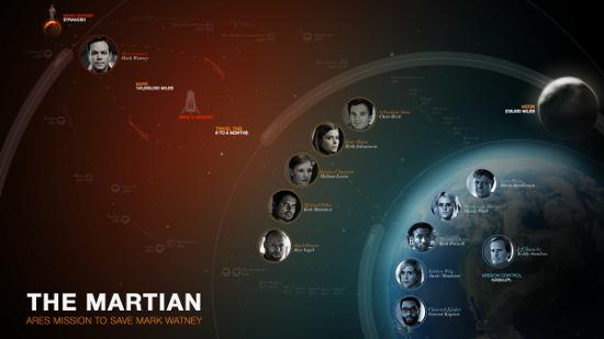 The-Martian-Neil-deGrasse-Tyson-Ridley-Scott-Matt-Damon-Space-Filmloverss