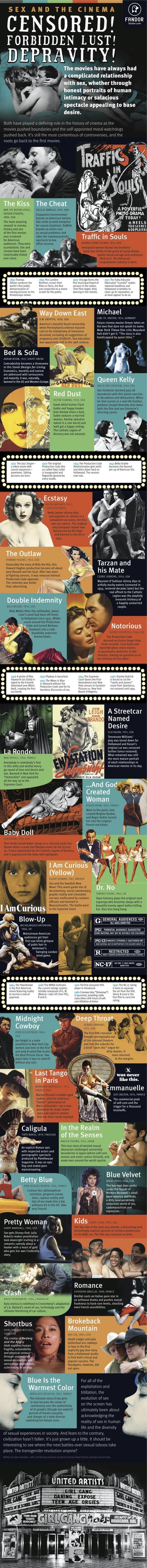 sex-and-cinema-filmloverss