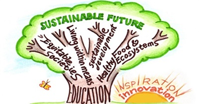Education For a Sustainable Future (2012)
