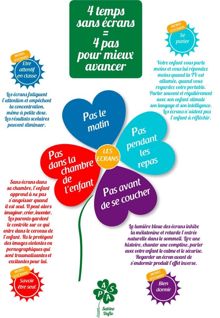 Sabine Duflo, des conseils aux parents
