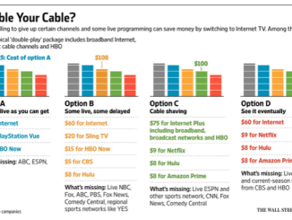 Disable Your Cable?