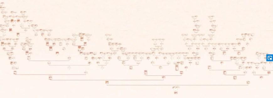 Árbol completo de 20 generaciones