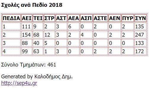 mixanografiko 2018