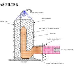Residential Water Softener Hook Up Diagram 6 Pin Dc Cdi Wiring Filter Schematic Get Free Image About