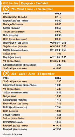Reykjavík-Skaftafell