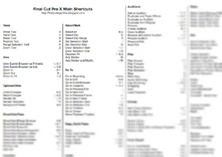 Cartilla de atajos para Final Cut Pro X
