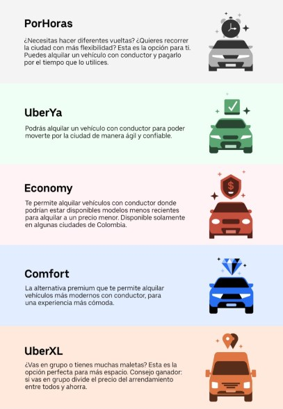 New Über service tiers in Colombia, as of February 2020