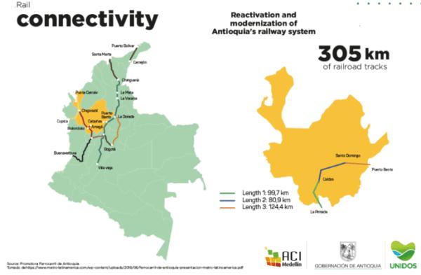 Antioquia intends to rebuild its railway network.