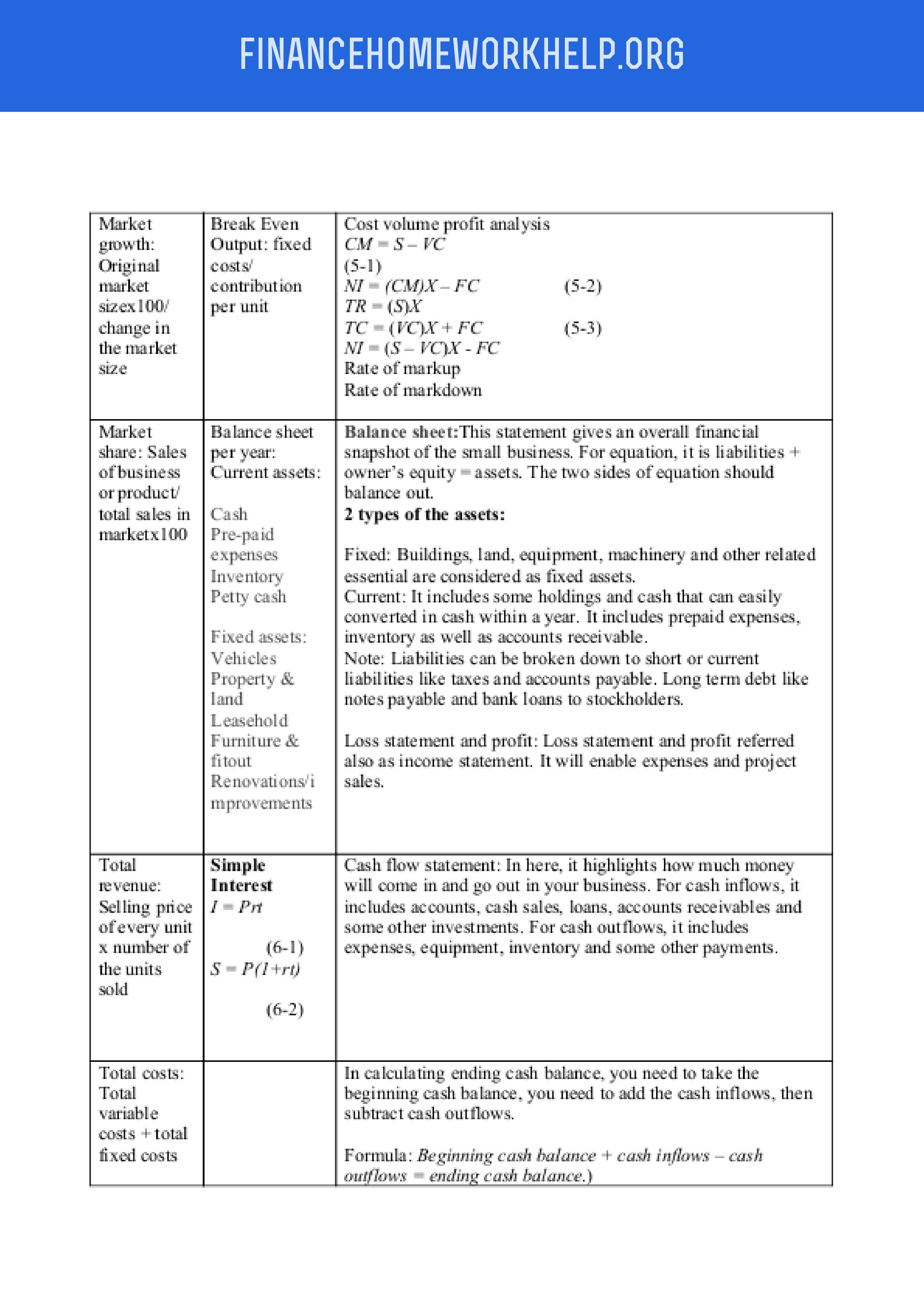 Our Handy Finance Formula Sheet