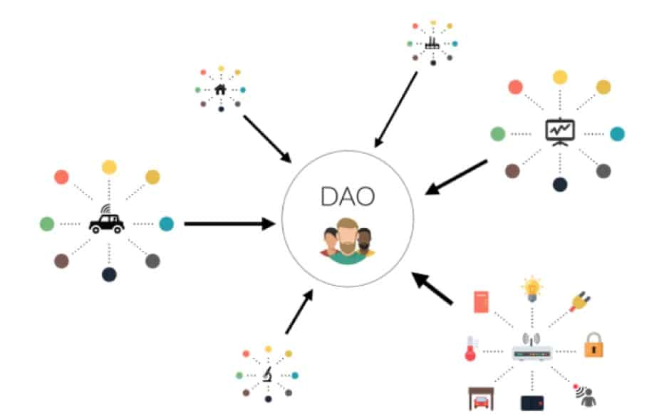 DAOs Usher in an Era of Blockchain-Based Business