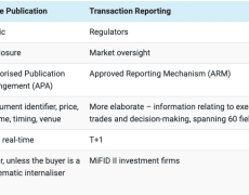 Who Needs to Meet European Trade Publication Requirements?