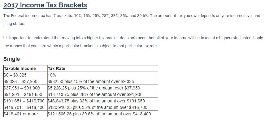 2017 Tax Brackets