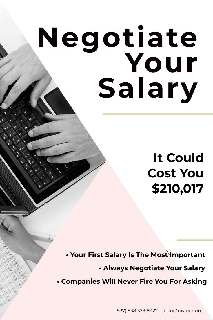 Not Negotiating Your Salary Could Cost You $210,017