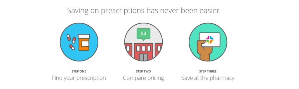 SingleCare Save Money on Prescriptions