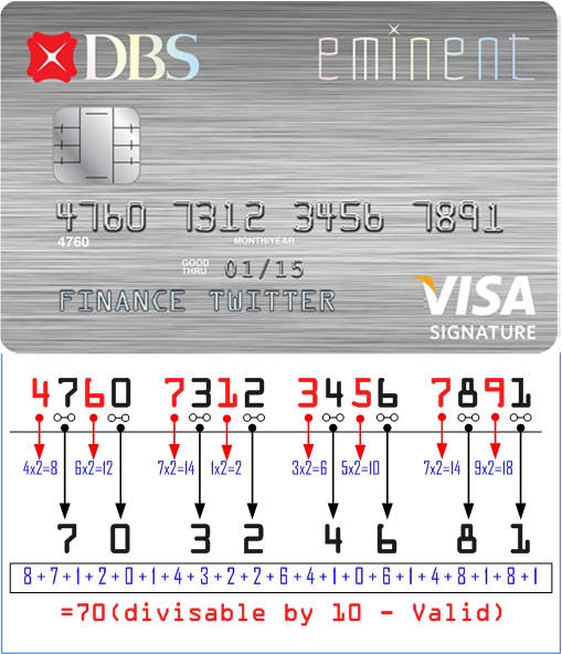 Cracking 16 Digits Credit Card Numbers