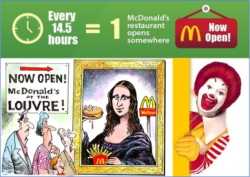 20 Awesome Fast Facts About Mcdonald S That You May Not Know