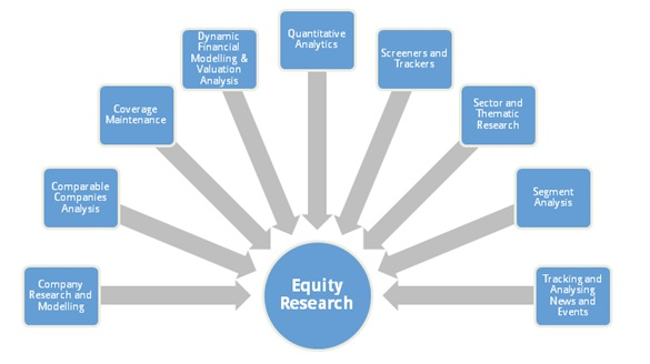 equity research meaning analyst jobs salary report pdf